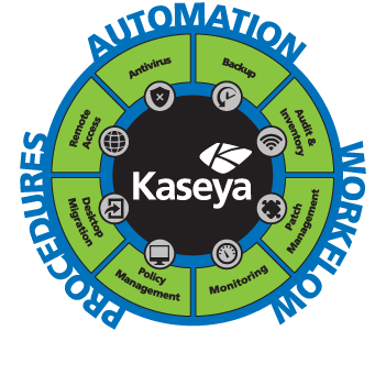 Kaseya Patch Management